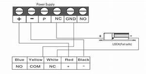 Wireless Remote Control Abk-400rc