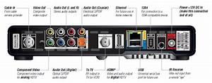 X1 Dvr Wiring Diagram