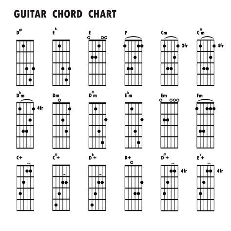 chord changing exercises   smoothly change  chords