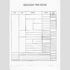 Geologic Time Scale Practice