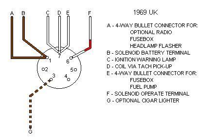 Indak Key Switch Wiring Diagram