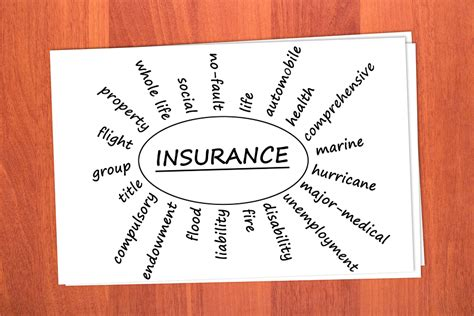Facts On Insurance