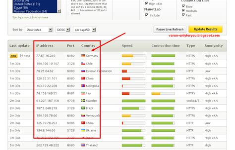 Free Proxy Servers List