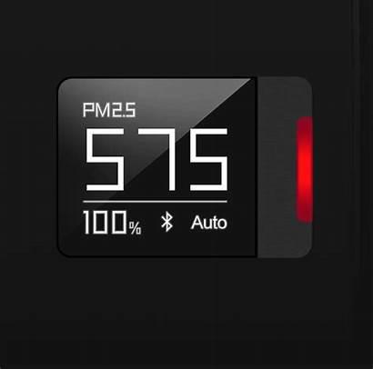 Purifier Smart Air P8s Xiaomi Mode Support