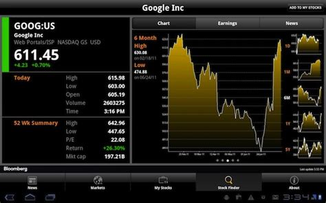 stock market apps for android 5 of the best stock market apps for android techsource