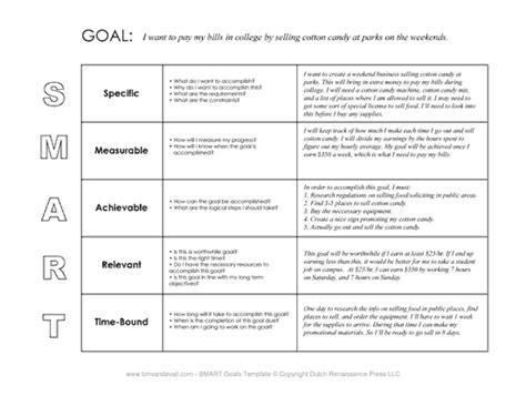 free smart goals template pdf smart goals exle