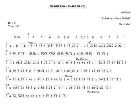 not pianika lagu laskar pelangi note angka lagu barat shape of you pandaibesi com