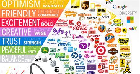 logo design website website logo graphic design