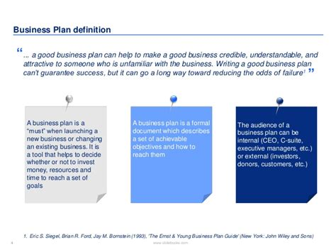 Existing Business Plan Template by Business Plan Template Created By Former Deloitte