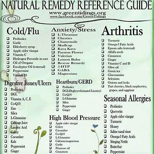 Homestead Prepping Survivaling  Natural Remedy Reference Guide