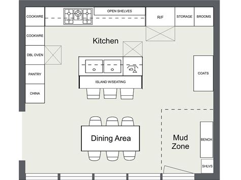 Kitchen Island Design Layout by 7 Kitchen Layout Ideas That Work Roomsketcher