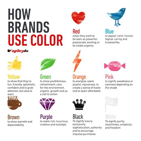 Why Psychology Of Color In Fashion Branding Is Sexy