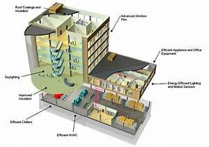 Better Buildings Saves Over $1 Billion In Energy, Opens ...