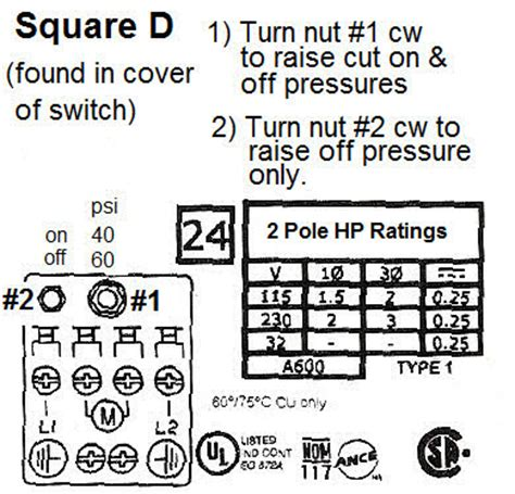 How Set Well Pump Pressure Switch Ehow