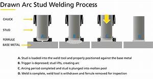 Stud Welding Methods