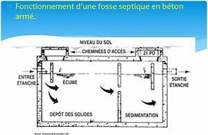 Fonctionnement Fosse Septique : les installations septiques pour les courtiers immobiliers ~ Premium-room.com Idées de Décoration