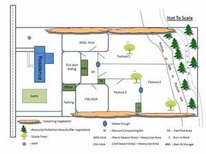 Designing A 5 Acre Farm