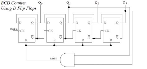 4-bit Bcd Counter Using D-type Flip-flops