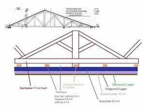 Aufbau Dämmung Dach : dach aufbau aufbau binder dach aufbau lizenzfreie stockfotos bild 25163828 dach aufbau ~ Whattoseeinmadrid.com Haus und Dekorationen