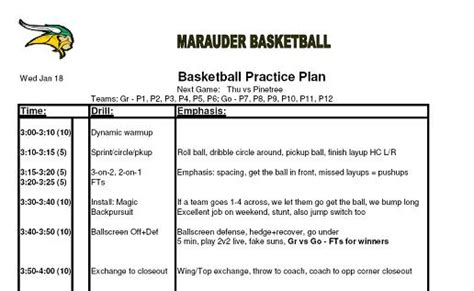 basketball practice plan bravebtr