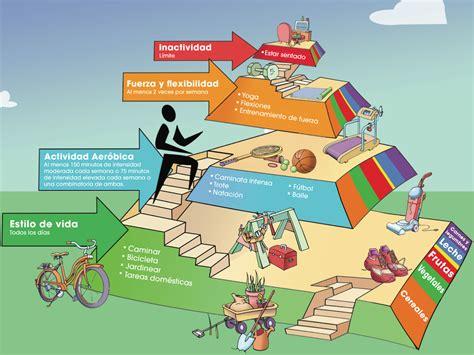 piramide de actividad fisica para ninos pir 225 mide de la