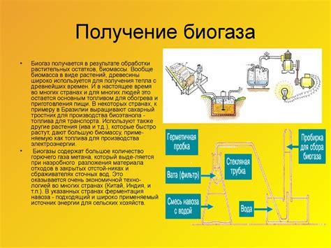Солнечная энергетика России перспективы и проблемы развития . ВКонтакте