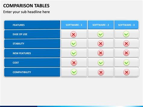 comparison table template html comparison tables powerpoint sketchbubble