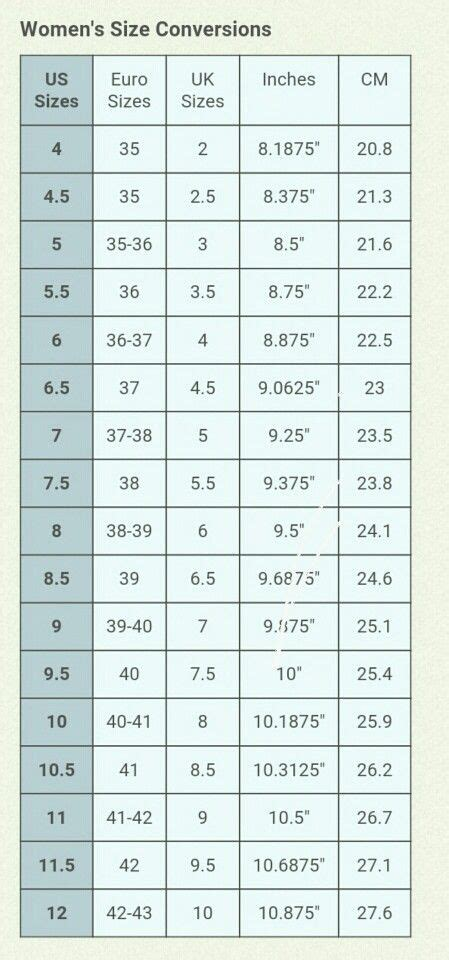 womens conversion chart converts shoe sizes  inches