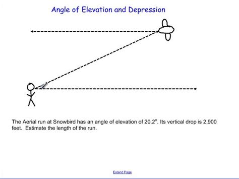 101 Angles Of Elevation And Depression On Vimeo