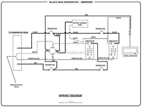 Homelite Generator Mfg Parts
