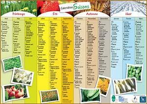 Calendrier Fruits Et Légumes De Saison : le tour du monde des saveurs de lolo calendrier l gumes ~ Nature-et-papiers.com Idées de Décoration