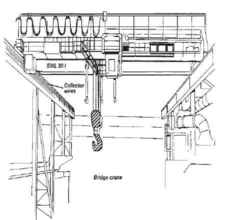 Overhead Travelling Crane Structure Viii Ladder Diagram