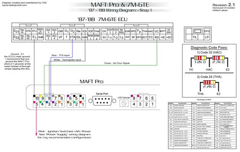 Toyotum Supra Ecu Wiring Diagram by Vpc Safc Or Lexus Afm Safc Supramania