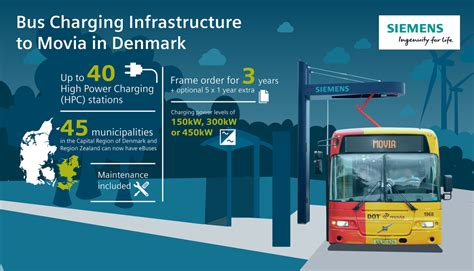 charging system  siemens charges electric buses