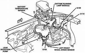 2003 Dodge Ram 2500 Wiring Diagrams  Dodge  Wiring Diagram Images