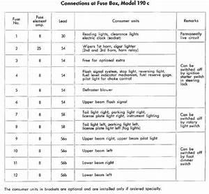 300sd Fuse Box Diagram