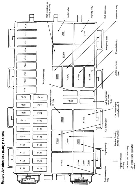 Ford Mustang Fuse Panel Diagram Wiring Database