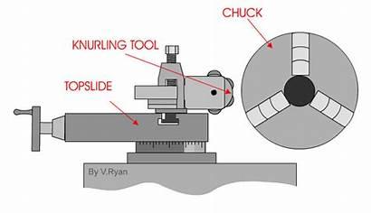 Knurling Lathe Machine Operation Tool Technologystudent
