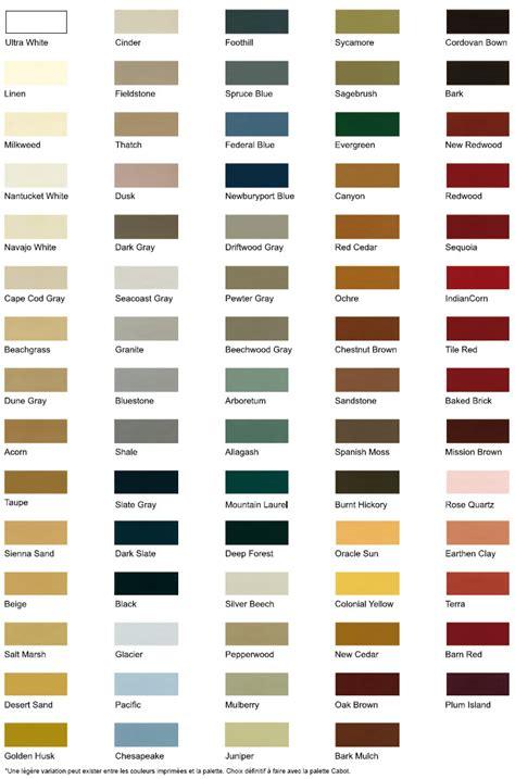 palette de couleur peinture pour chambre cuisine ment choisir les couleurs de peinture metz