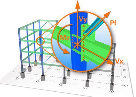 global structural detailing ltd engineering
