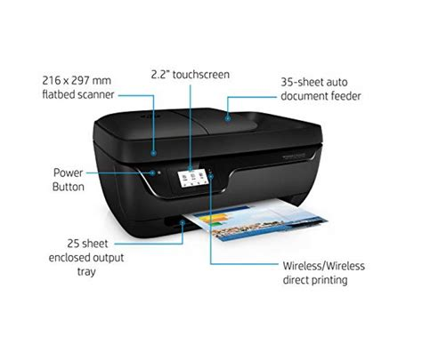 Don't do it except you see the instruction to do so. Buy HP DeskJet 3835 All-in-One Ink Advantage Wireless Colour Printer (Black) | Exlmart.com