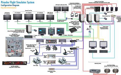 systems diagram 28 images edge satoe onizuka 187