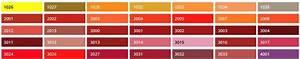 Ncs Farben Ral Farben Umrechnen : ral farben harder schreinerei ag winterthur schulmobiliar tische m bel k chen ~ Frokenaadalensverden.com Haus und Dekorationen