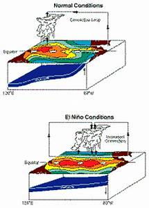 Effects Of El Ni U00f1o On Streamflow  Lake Level  And