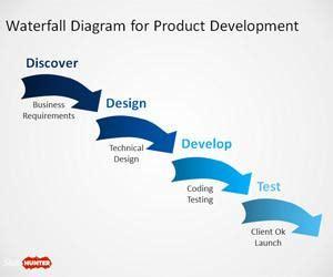 waterfall diagram  powerpoint