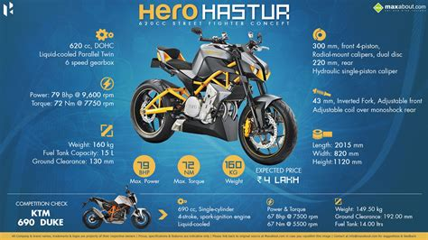 hero hastur cc street bike
