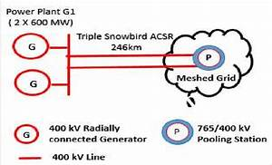 Single Line Diagram Of Power Plant G1