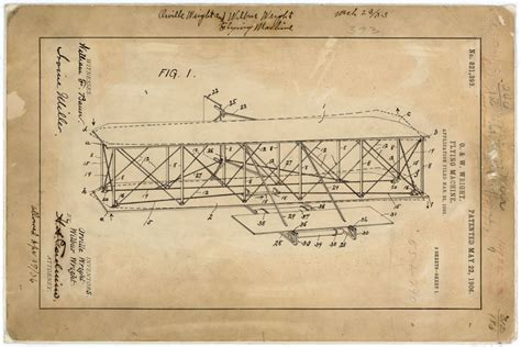 wright brothers  flying machine patent lost
