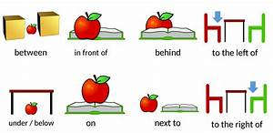 File Prepositions Of Place Svg