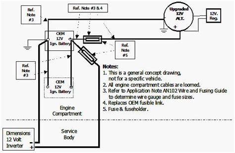 power inverter installation magnum dimensions